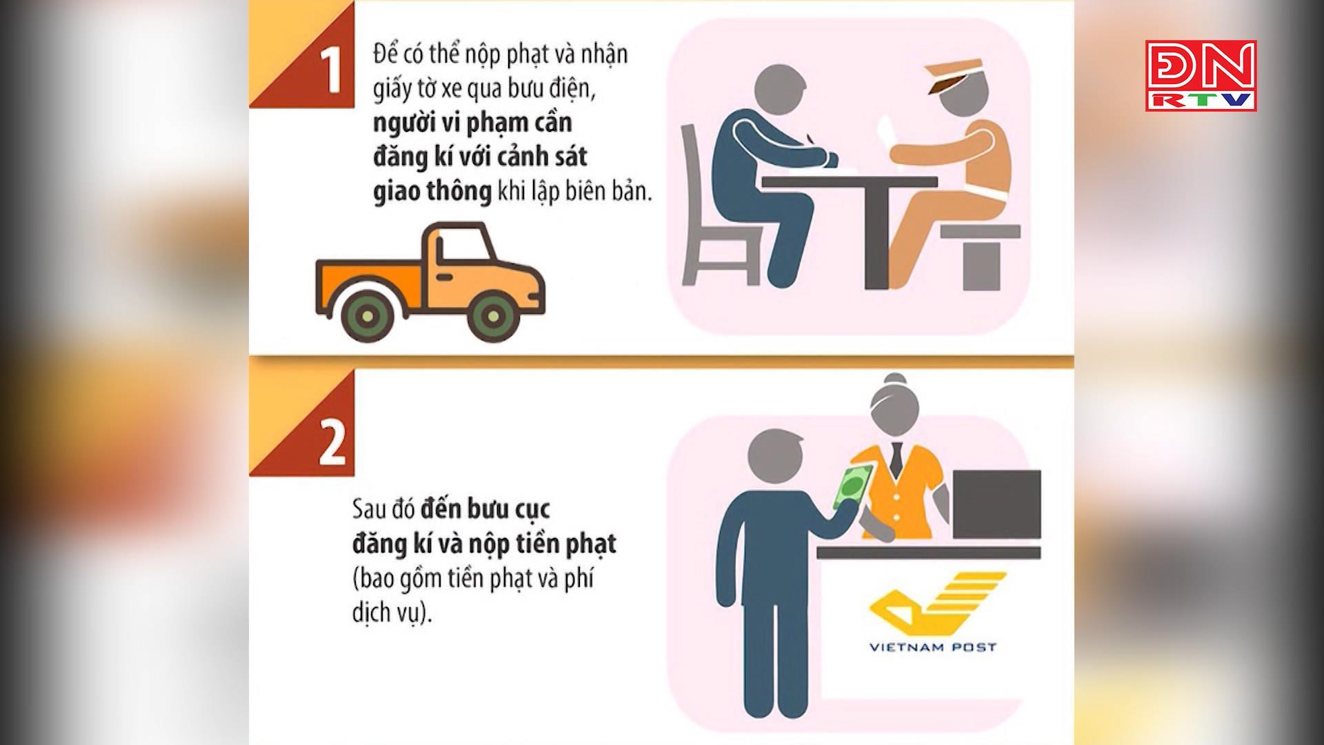 Tiện ích khi trả hồ sơ xử phạt giao thông qua bưu điện
